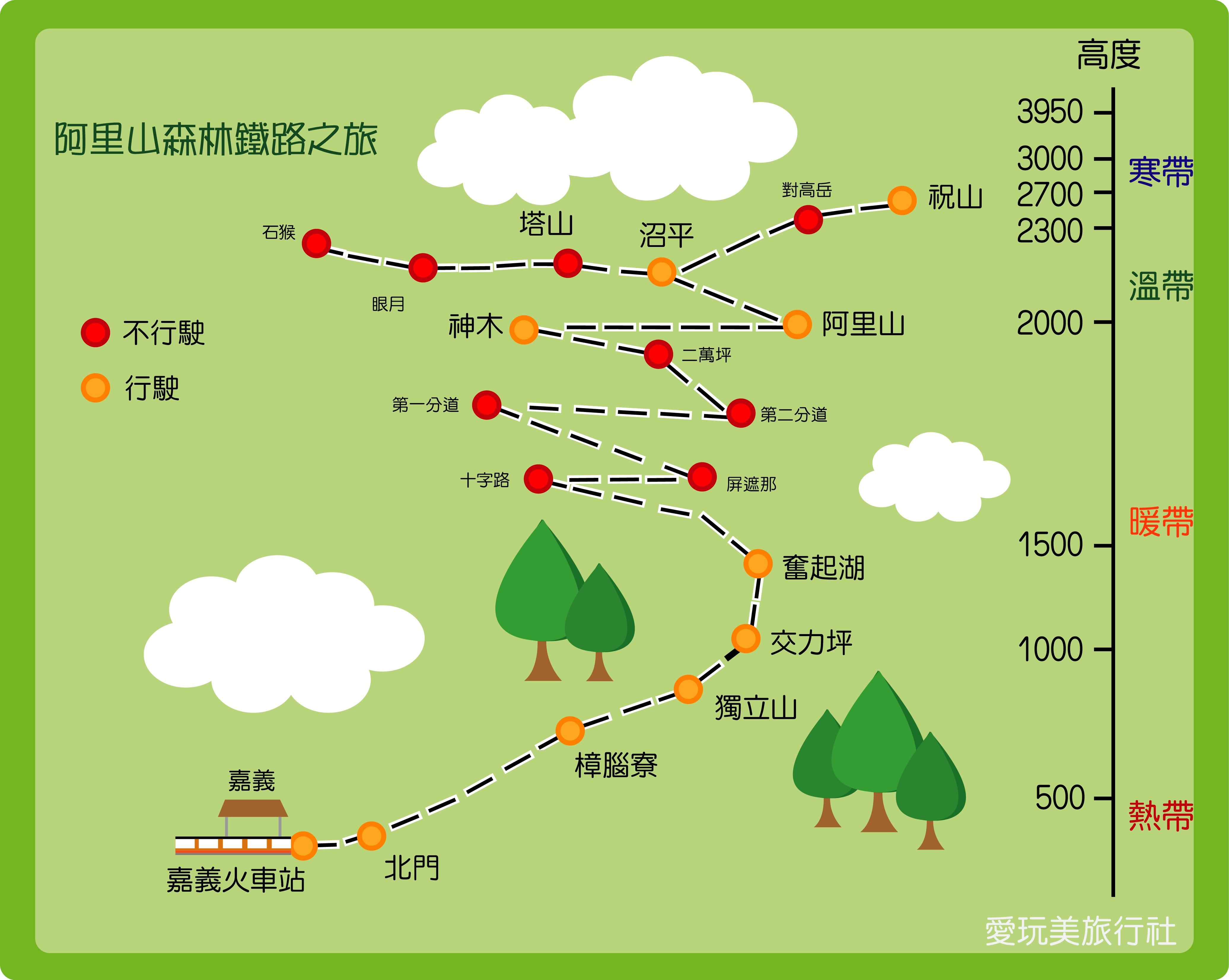 阿里山小火車路線圖